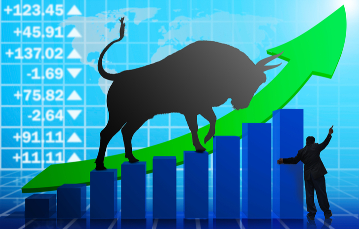 A bull market is an upward trend in market value and prices.