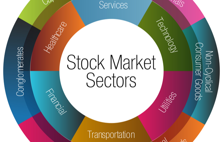 The 11 Stock Market Sectors and Their Performance
