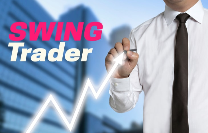 Swing Trading: What It Is and How to Do it