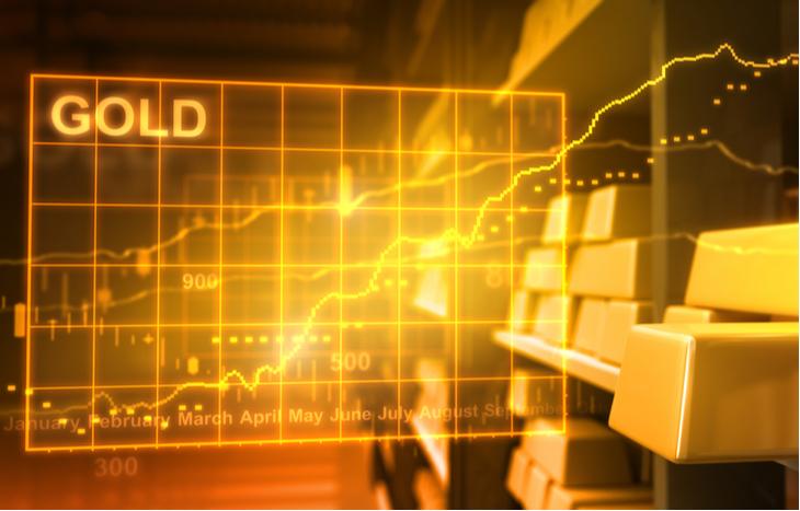 Barrick Gold Stock