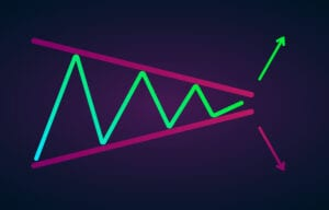Bearish and Bullish Symmetric Triangles