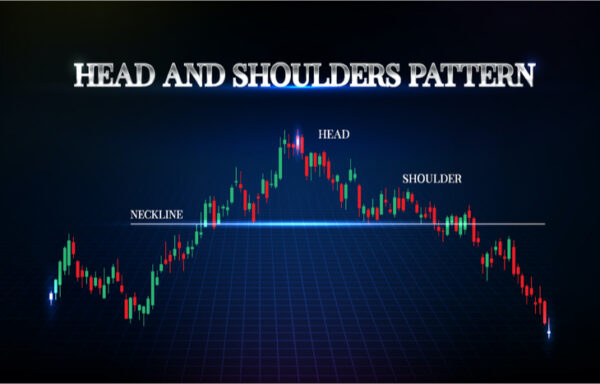 Head and Shoulders Pattern Trading