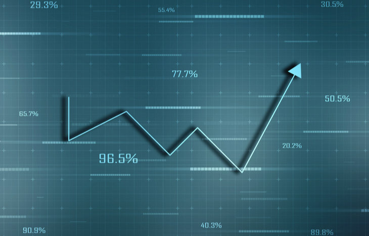 Most common technical trading patterns for investors