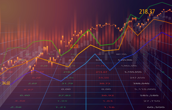 Develop your own technical trading strategies