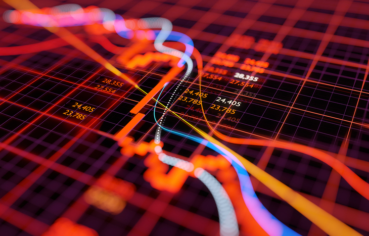 What is a 100% equities strategy?