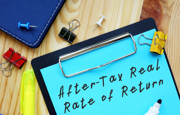 What is the After-Tax Real Rate of Return?