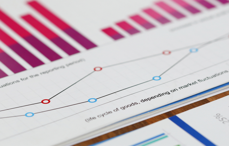 Financial forecasting is vital for a company's outlook