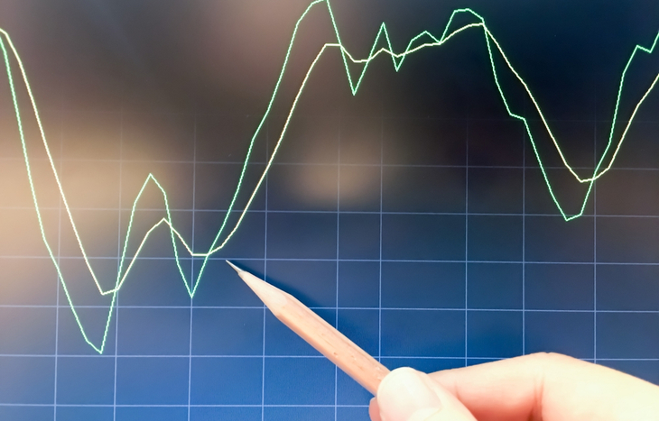 Reduce Risk With the Kelly Criterion Investing Strategy